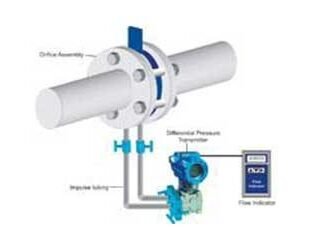 CLA1-OF : Orifice Flow Meter