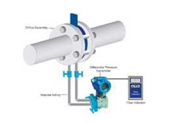 CLA1-OF : Orifice Flow Meter
